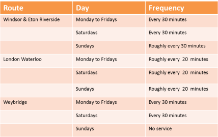 Ashford (Surrey) Railway Station (AFS) Timetable