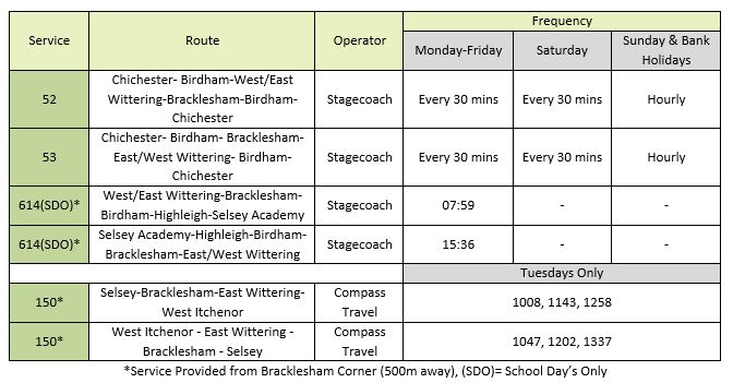 bracklesham bus services